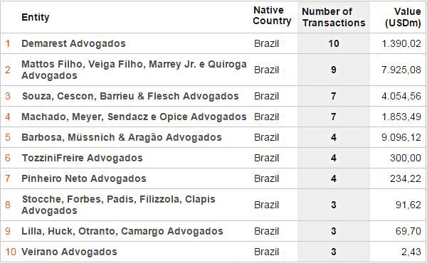 Brazil-Legal(1)