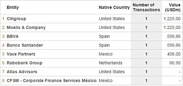 Mexico-Financial(1)